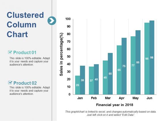 Clustered Column Chart Ppt PowerPoint Presentation Slides Smartart