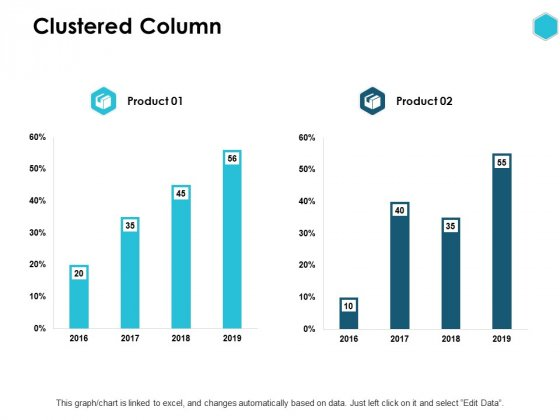 Clustered Column Finance Investment Ppt PowerPoint Presentation Summary Template
