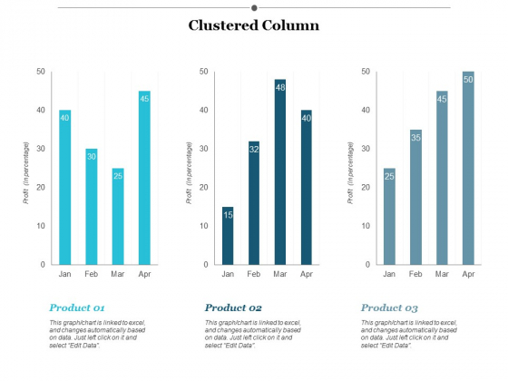 Clustered Column Finance Ppt PowerPoint Presentation Icon Graphics Tutorials