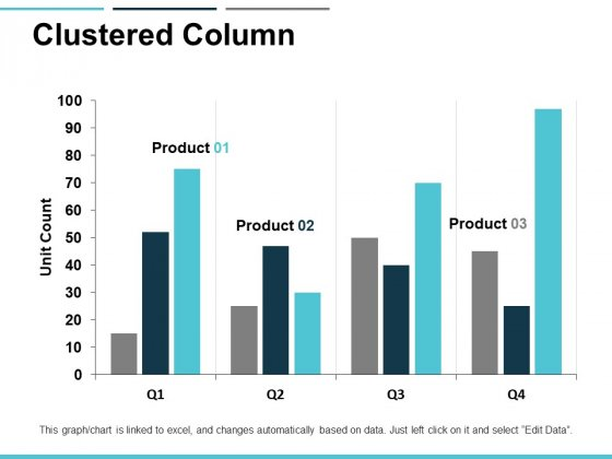 Clustered Column Finance Ppt PowerPoint Presentation Slide