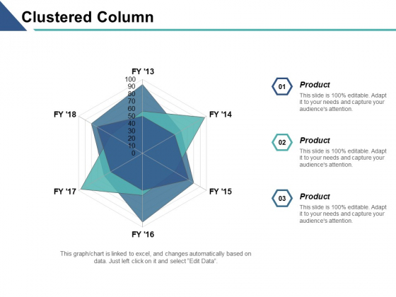 Clustered Column Finance Strategy Ppt PowerPoint Presentation Model Themes