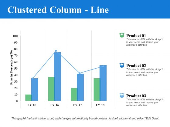 Clustered Column Line Analysis Ppt PowerPoint Presentation Layouts Visual Aids