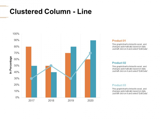 Clustered Column Line Analysis Ppt PowerPoint Presentation Styles Demonstration