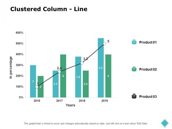 Clustered Column Line Analysis Ppt PowerPoint Presentation Styles File Formats