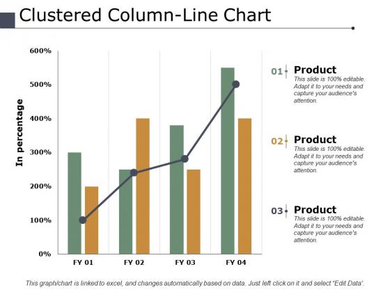 Clustered Column Line Chart Finance Ppt PowerPoint Presentation Inspiration Design Templates