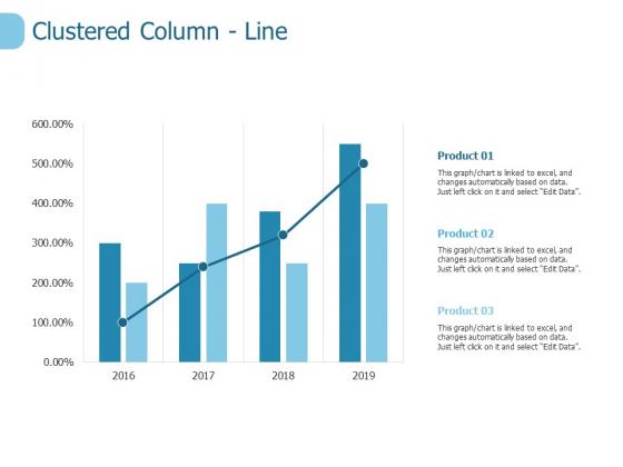 Clustered Column Line Finance Ppt PowerPoint Presentation Gallery Portfolio