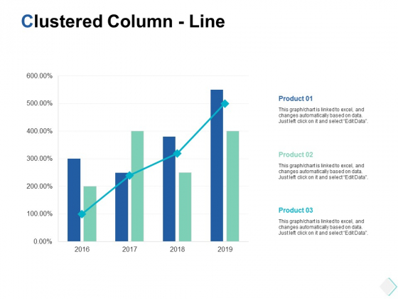 Clustered Column Line Finance Ppt PowerPoint Presentation Pictures Icons