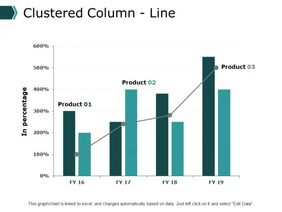 Clustered Column Line Graph Ppt PowerPoint Presentation File Clipart