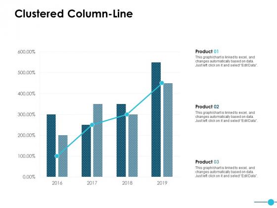 Clustered Column Line Marketing Ppt PowerPoint Presentation Styles Slides