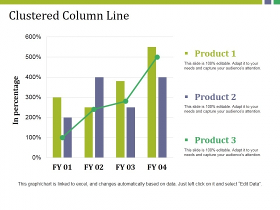 Clustered Column Line Ppt PowerPoint Presentation Pictures Example
