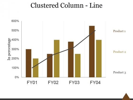 Clustered Column Line Ppt PowerPoint Presentation Slides