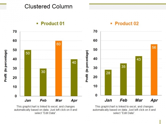 Clustered Column Ppt PowerPoint Presentation Inspiration Layouts