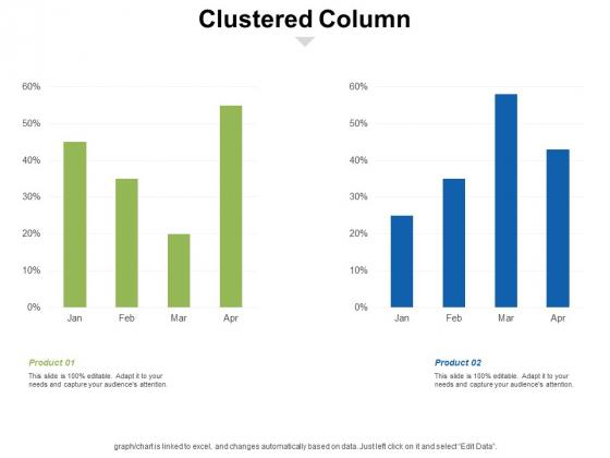Clustered Column Ppt PowerPoint Presentation Portfolio Example