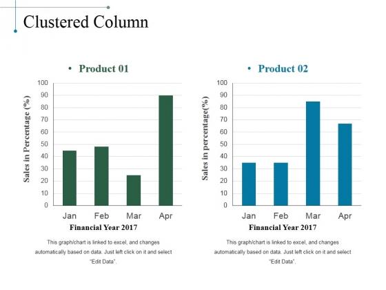 Clustered Column Ppt PowerPoint Presentation Slides Smartart