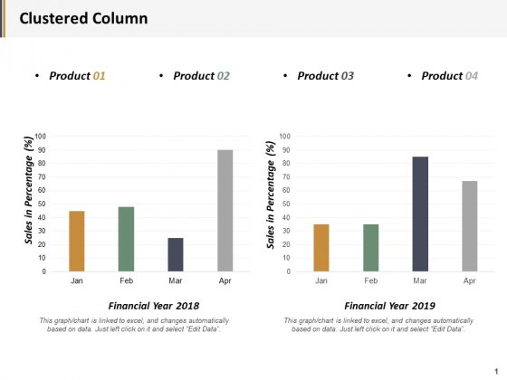 Clustered Column Product Ppt PowerPoint Presentation Show Guidelines