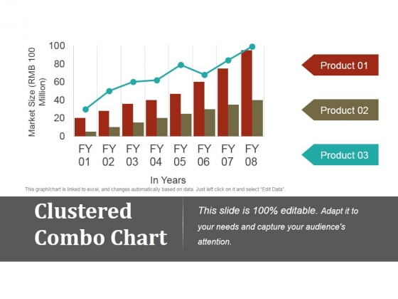 Clustered Combo Chart Ppt PowerPoint Presentation Show
