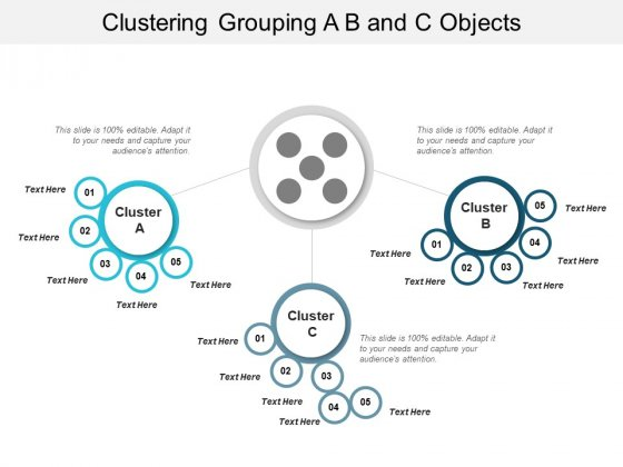 Clustering Grouping A B And C Objects Ppt PowerPoint Presentation Ideas Background Image