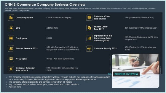 Cnn E Commerce Company Business Overview Ppt Pictures Styles PDF