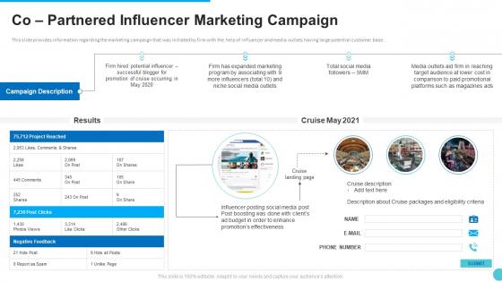 Co Partnered Influencer Marketing Campaign Designs PDF