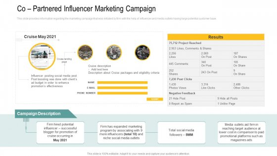 Co Partnered Influencer Marketing Campaign Ppt Icon Layout PDF