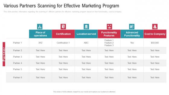 Co Variety Advertisement Various Partners Scanning For Effective Marketing Program Mockup PDF