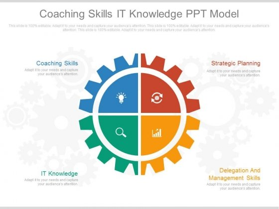 Coaching Skills It Knowledge Ppt Model