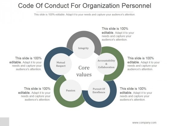 Code Of Conduct For Organization Personnel Ppt PowerPoint Presentation  Example File   PowerPoint Templates