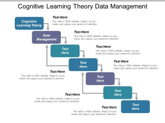 Cognitive Learning Theory Data Management Ppt PowerPoint Presentation Infographics Clipart Images