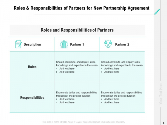 Collaboration_Agreement_Proposal_Ppt_PowerPoint_Presentation_Complete_Deck_With_Slides_Slide_5