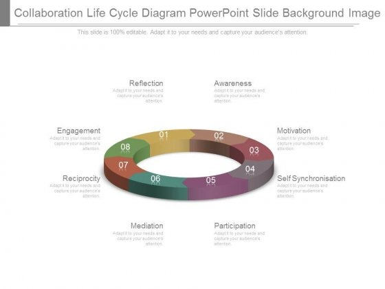 Collaboration Life Cycle Diagram Powerpoint Slide Background Image
