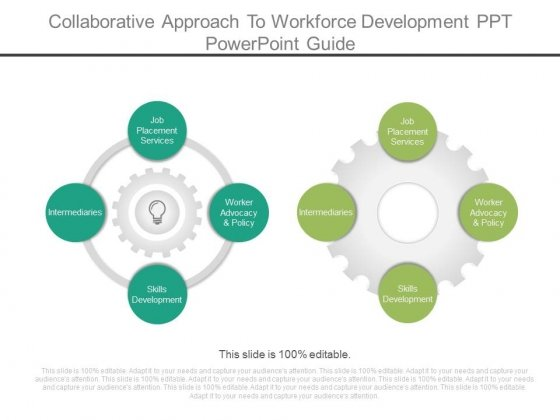 Collaborative Approach To Workforce Development Ppt Powerpoint Guide