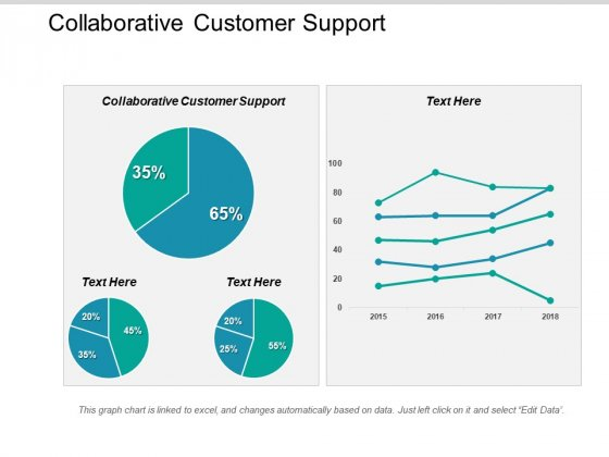 Collaborative Customer Support Ppt PowerPoint Presentation Inspiration Slides Cpb
