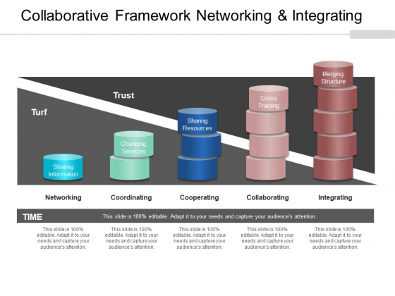 Collaborative Framework Networking And Integrating Ppt PowerPoint Presentation Model Slide