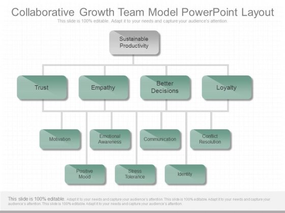 Collaborative Growth Team Model Powerpoint Layout