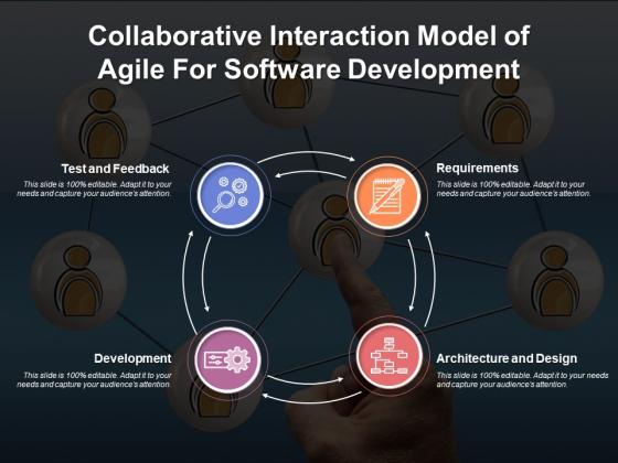 Collaborative Interaction Model Of Agile For Software Development Ppt PowerPoint Presentation Diagram Templates PDF