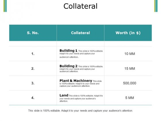 Collateral Ppt PowerPoint Presentation Professional Slideshow