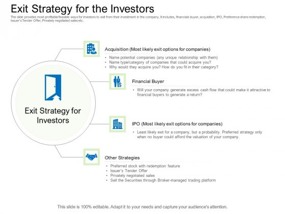 Collective Equity Funding Pitch Deck Exit Strategy For The Investors Demonstration PDF