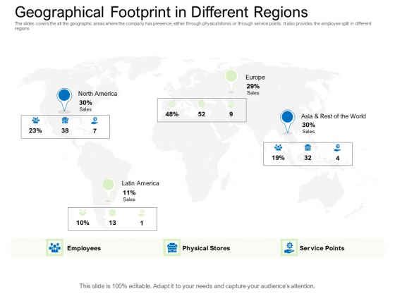 Collective Equity Funding Pitch Deck Geographical Footprint In Different Regions Infographics PDF