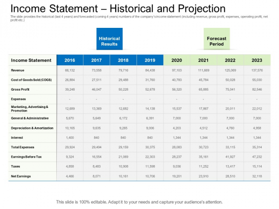 Collective Equity Funding Pitch Deck Income Statement Historical And Projection Topics PDF