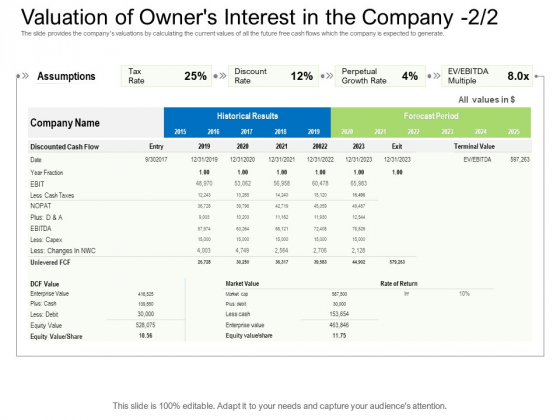 Collective Equity Funding Pitch Deck Valuation Of Owner S Interest In The Company Market Value Microsoft PDF