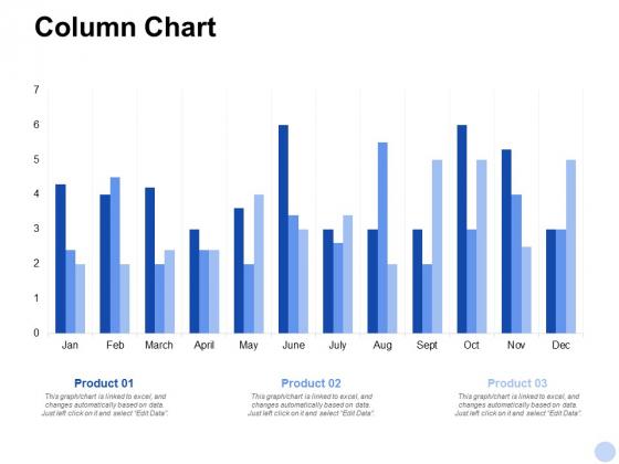 Column Chart Analysis Ppt PowerPoint Presentation File Deck