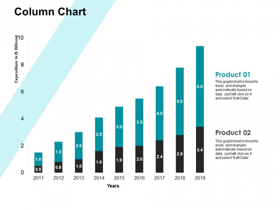 Column Chart Analysis Ppt PowerPoint Presentation Icon Guidelines