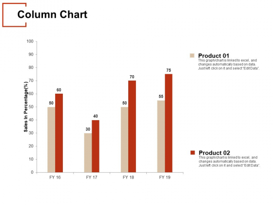 Column Chart Analysis Ppt PowerPoint Presentation Pictures Graphics Download