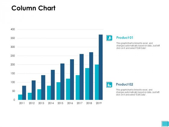 Column Chart Analysis Ppt PowerPoint Presentation Pictures Graphics