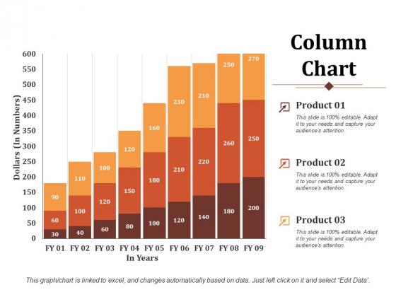Column Chart Business Analysis Ppt PowerPoint Presentation Outline Example Introduction