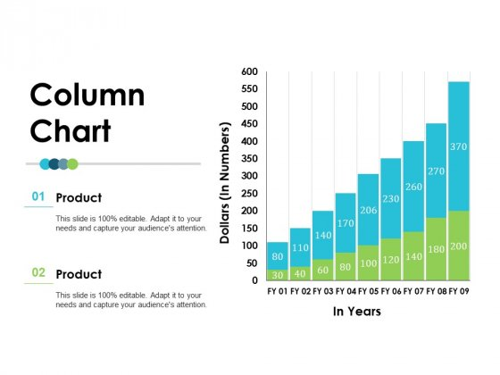 Column Chart Employee Value Proposition Ppt PowerPoint Presentation Slides Graphics Design