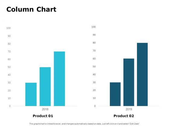 Column Chart Finance Marketing Ppt PowerPoint Presentation Inspiration Graphic Images