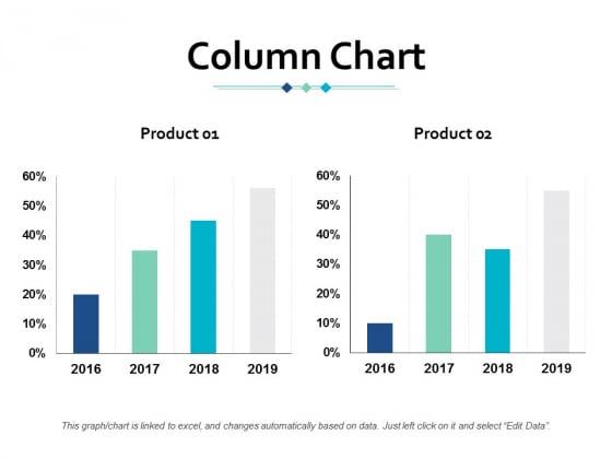 Column Chart Finance Ppt Powerpoint Presentation Gallery Maker