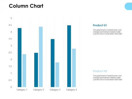 Column Chart Finance Ppt PowerPoint Presentation Icon Information