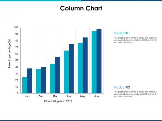 Column Chart Finance Ppt Powerpoint Presentation Inspiration Images